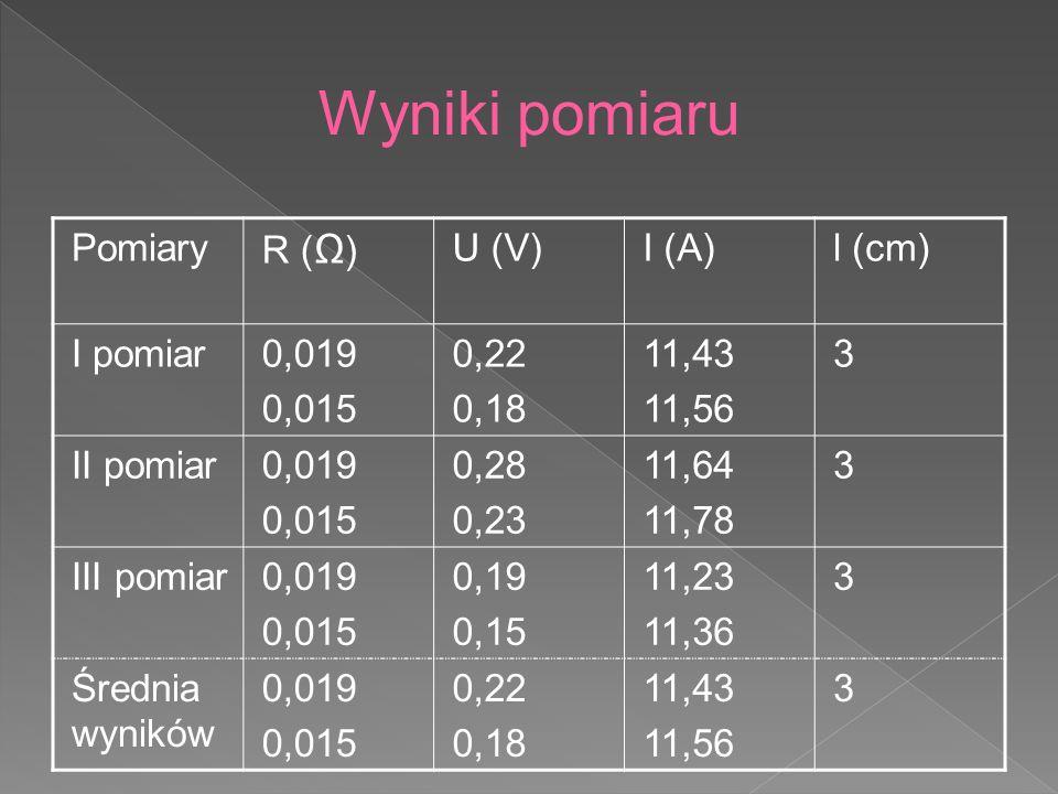 Wyniki pomiaru Pomiary R (Ω) U (V) I (A) l (cm) I pomiar 0,019 0,015