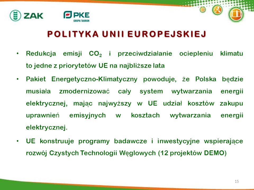 POLITYKA UNII EUROPEJSKIEJ