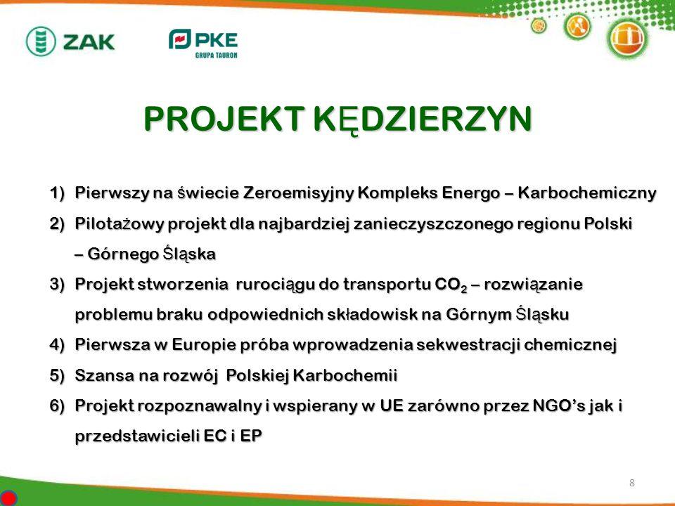 PROJEKT KĘDZIERZYN Pierwszy na świecie Zeroemisyjny Kompleks Energo – Karbochemiczny.