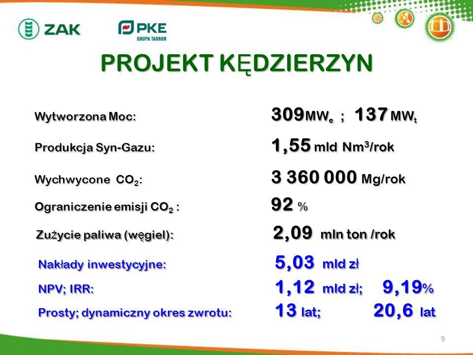 PROJEKT KĘDZIERZYN Wytworzona Moc: 309MWe ; 137 MWt