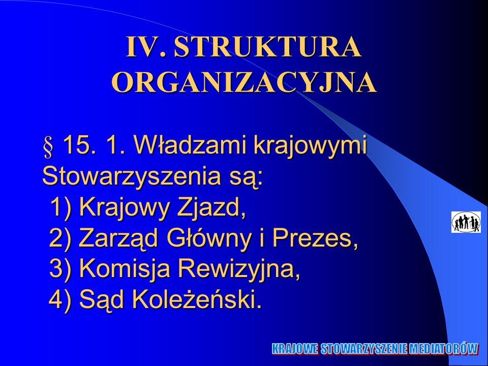 IV. STRUKTURA ORGANIZACYJNA