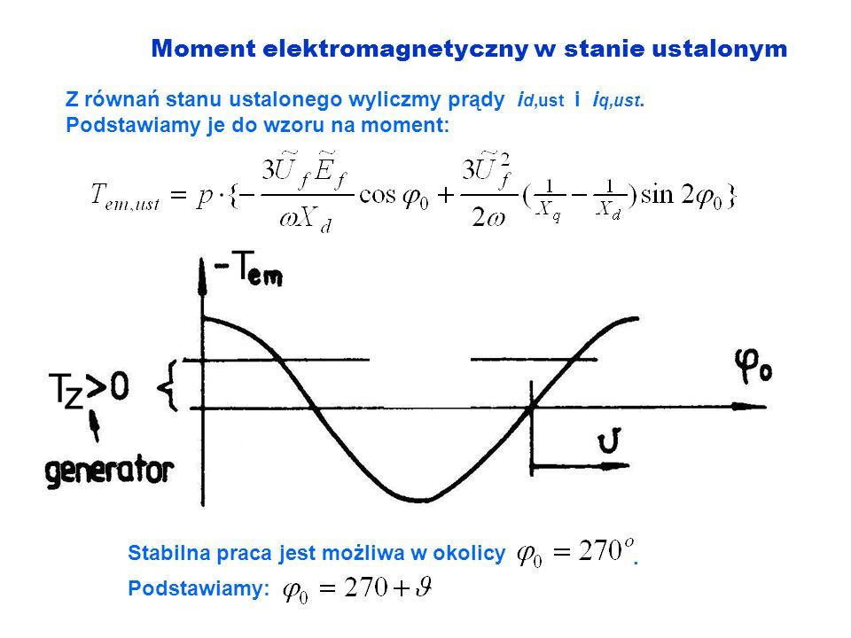 Moment elektromagnetyczny w stanie ustalonym