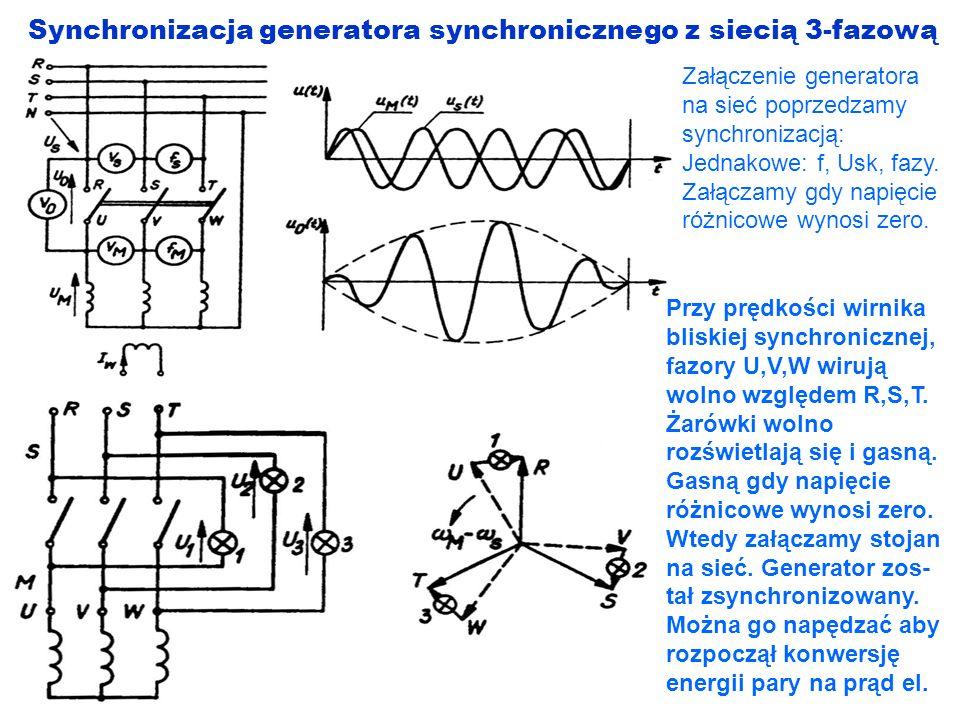 Synchronizacja generatora synchronicznego z siecią 3-fazową