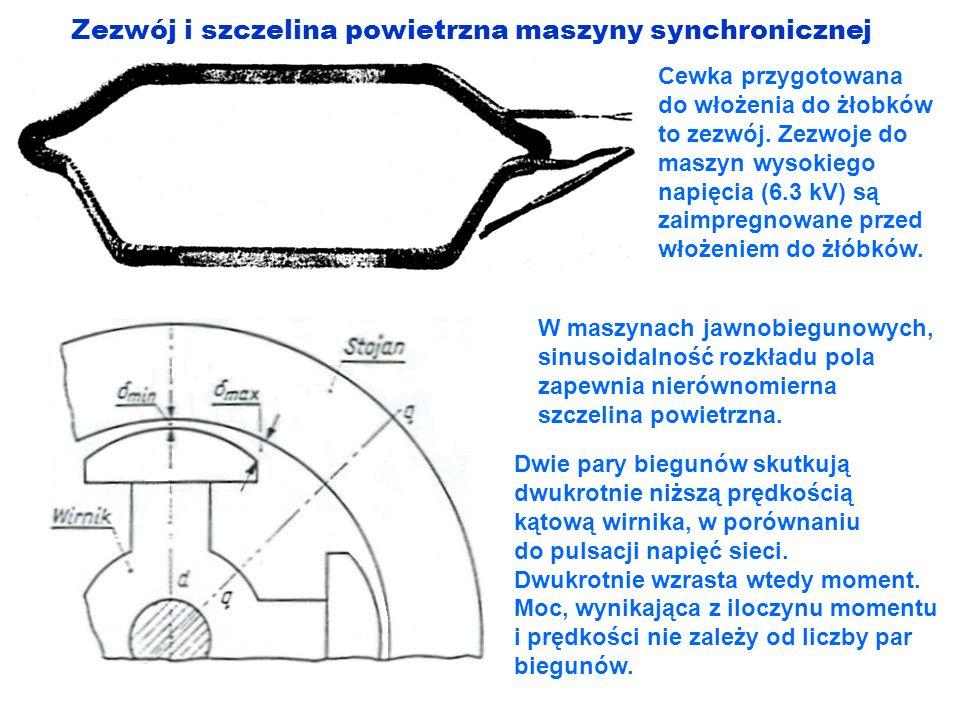 Zezwój i szczelina powietrzna maszyny synchronicznej
