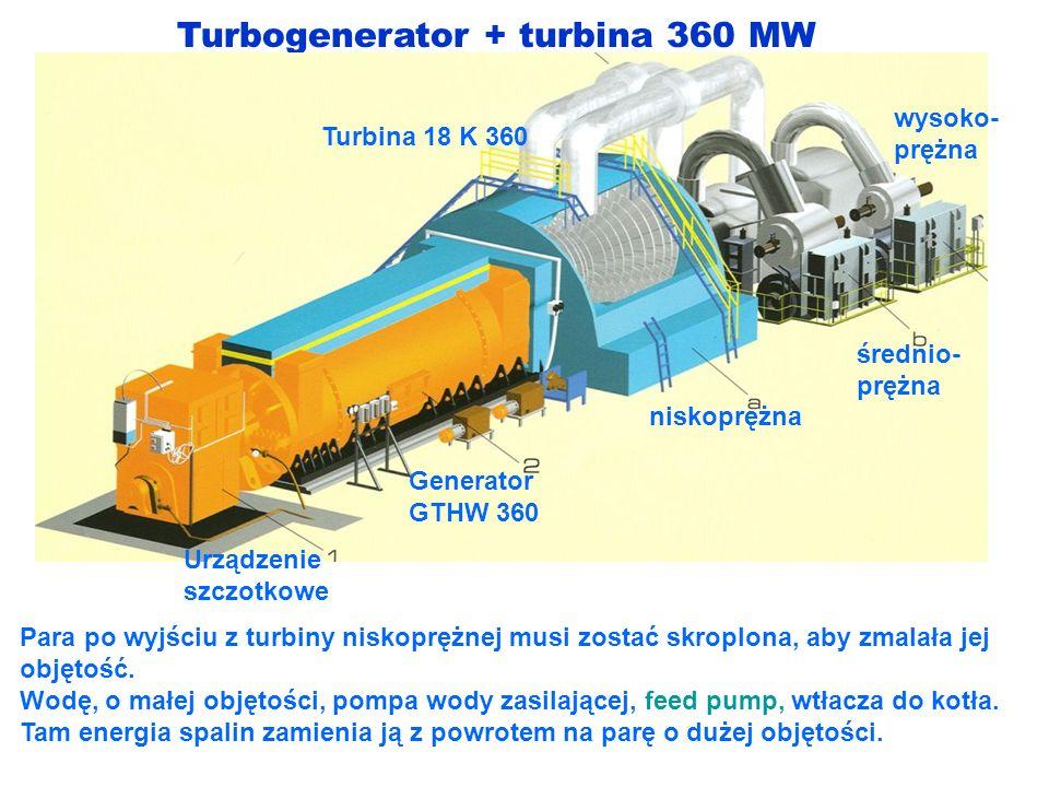 Turbogenerator + turbina 360 MW