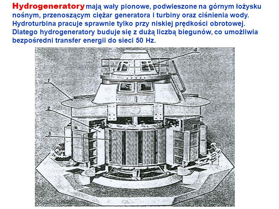 Hydrogeneratory mają wały pionowe, podwieszone na górnym łożysku nośnym, przenoszącym ciężar generatora i turbiny oraz ciśnienia wody.