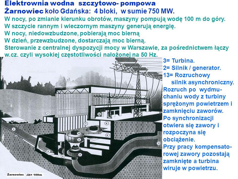 Elektrownia wodna szczytowo- pompowa