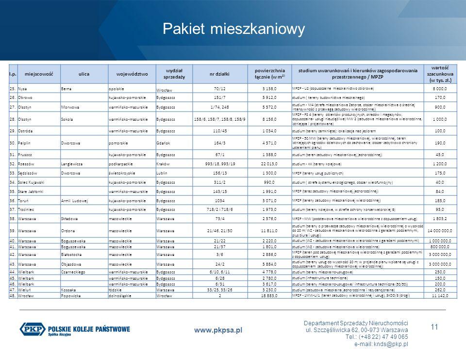 Pakiet mieszkaniowy l.p. miejscowość ulica województwo