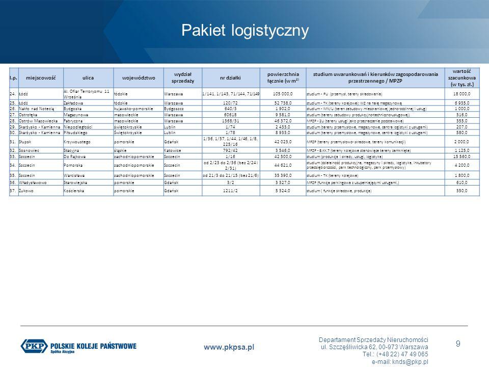 Pakiet logistyczny l.p. miejscowość ulica województwo