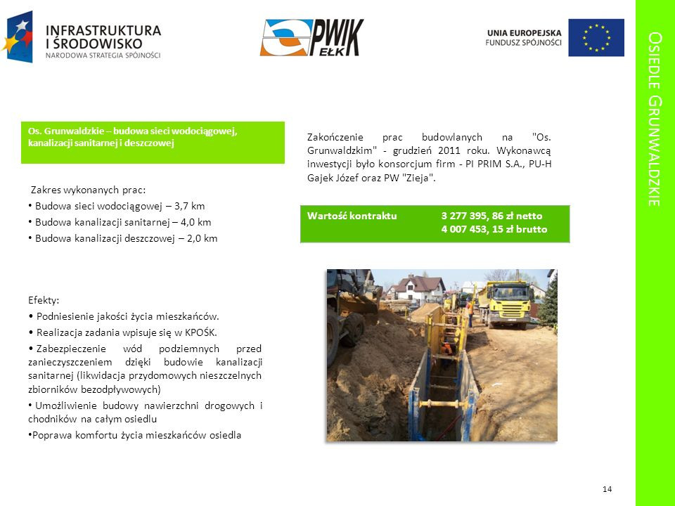 Osiedle Grunwaldzkie Os. Grunwaldzkie – budowa sieci wodociągowej, kanalizacji sanitarnej i deszczowej.