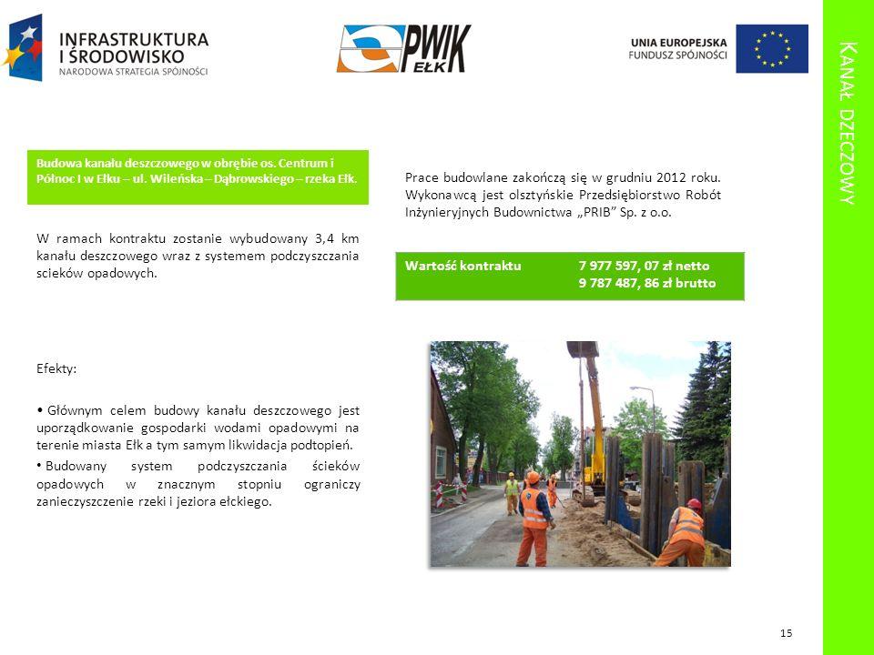 Kanał dzeczowy Budowa kanału deszczowego w obrębie os. Centrum i Północ I w Ełku – ul. Wileńska – Dąbrowskiego – rzeka Ełk.