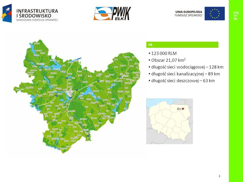Ełk 123 000 RLM Obszar 21,07 km2 długość sieci wodociągowej – 128 km
