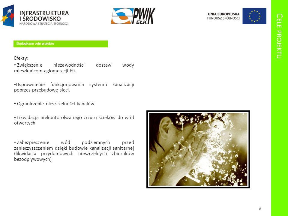 Cele projektu Ekologiczne cele projektu. Efekty: Zwiększenie niezawodności dostaw wody mieszkańcom aglomeracji Ełk.
