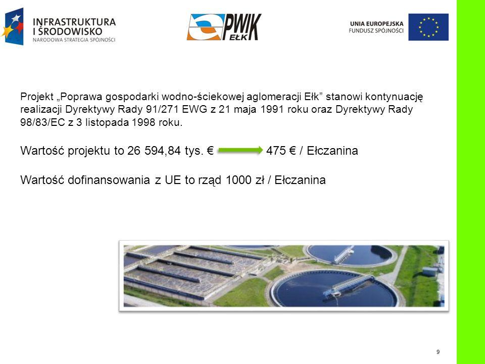 Poprawa gospodarki wodno-ściekowej aglomeracji E