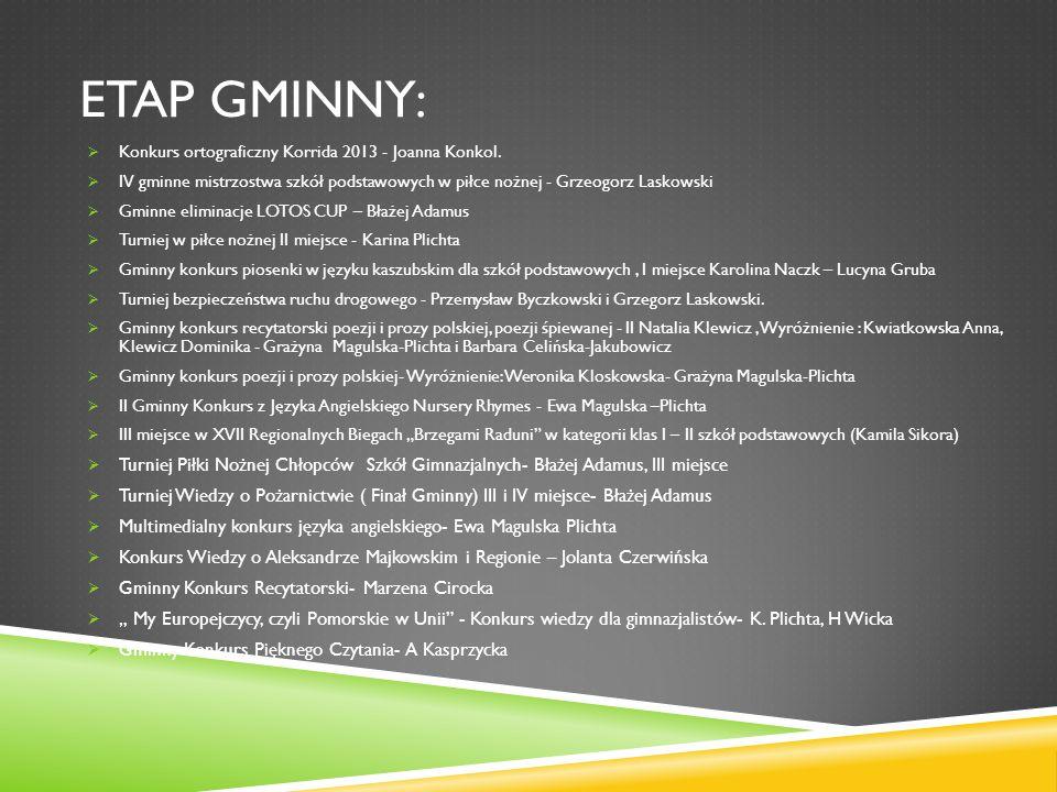 Etap gminny:Konkurs ortograficzny Korrida 2013 - Joanna Konkol. IV gminne mistrzostwa szkół podstawowych w piłce nożnej - Grzeogorz Laskowski.