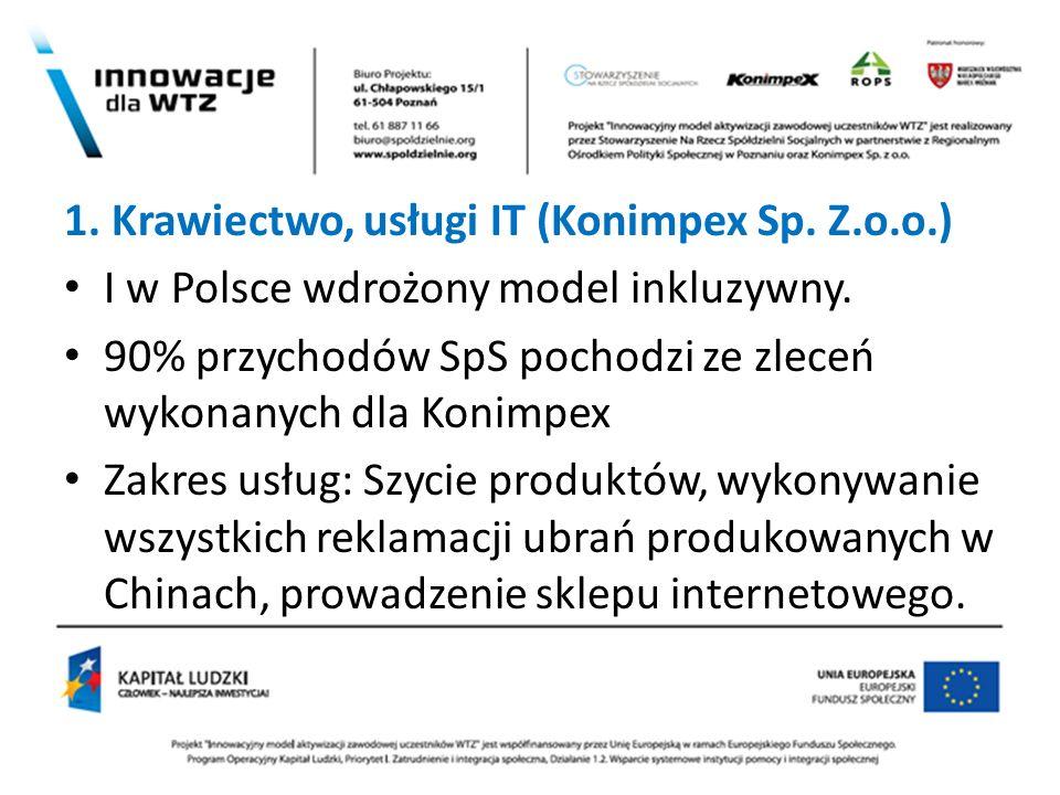 1. Krawiectwo, usługi IT (Konimpex Sp. Z.o.o.)