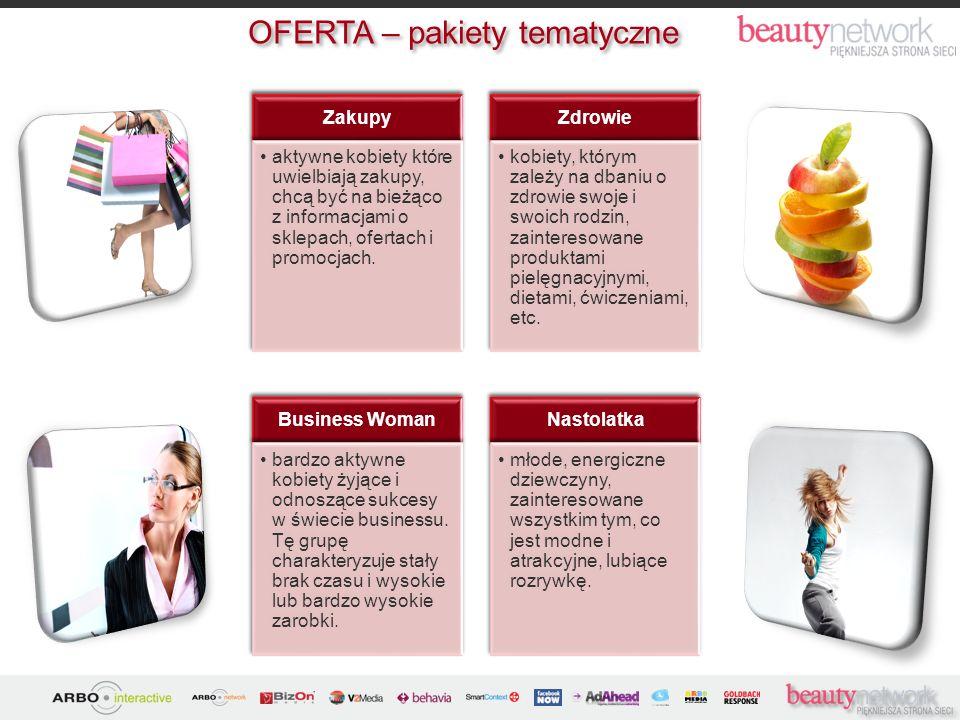 OFERTA – pakiety tematyczne