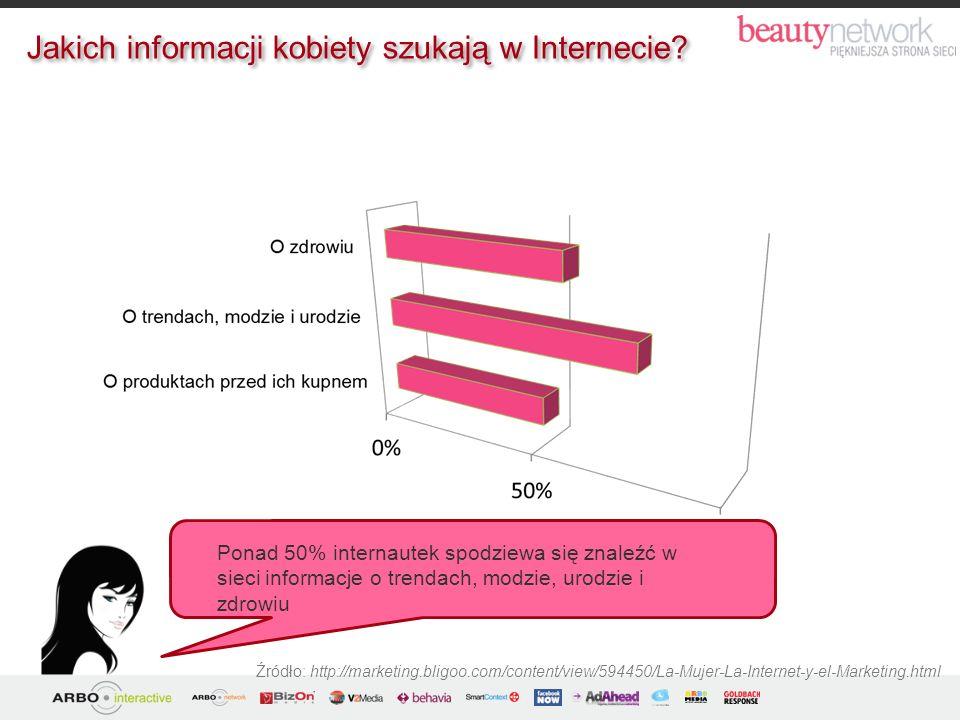 Jakich informacji kobiety szukają w Internecie