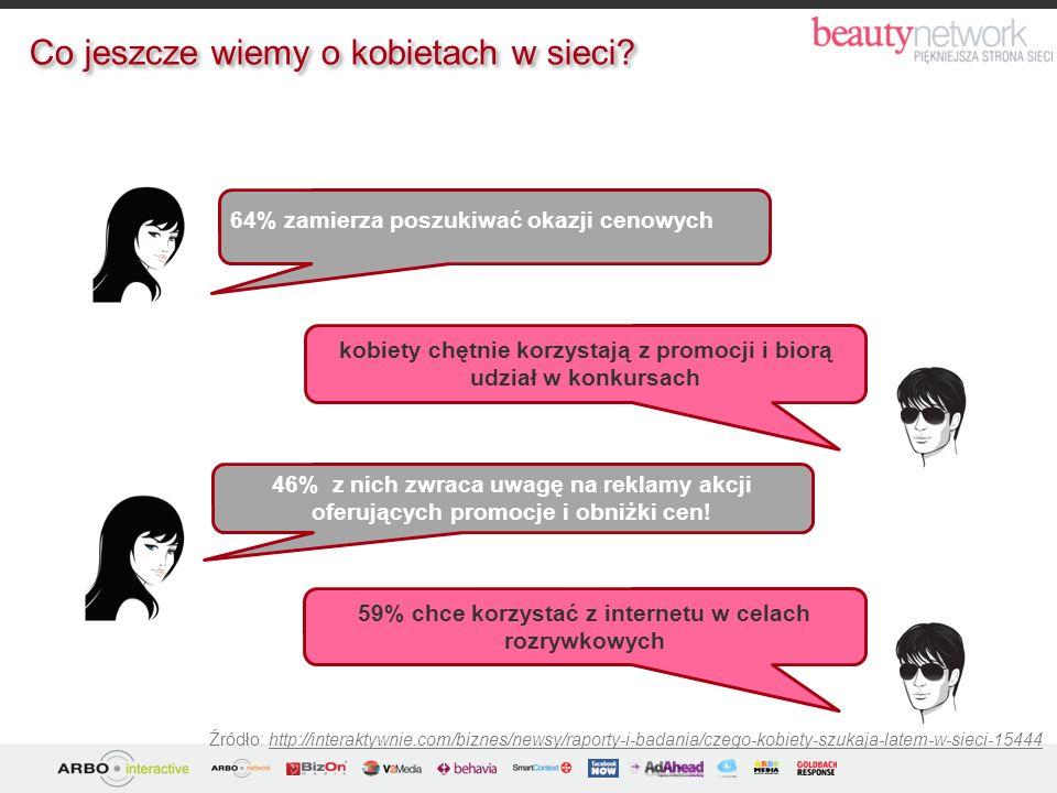 Co jeszcze wiemy o kobietach w sieci