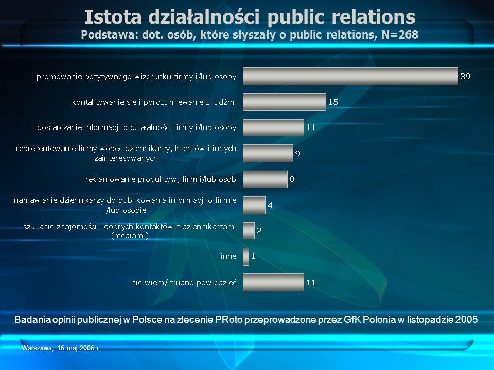 Istota działalności public relations Podstawa: dot