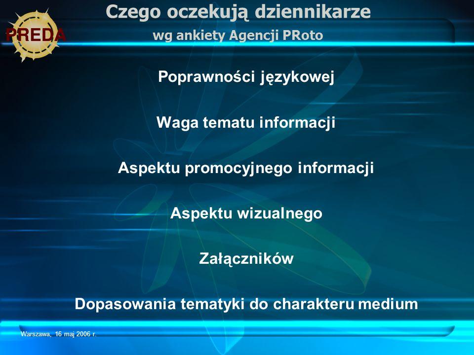 Czego oczekują dziennikarze wg ankiety Agencji PRoto