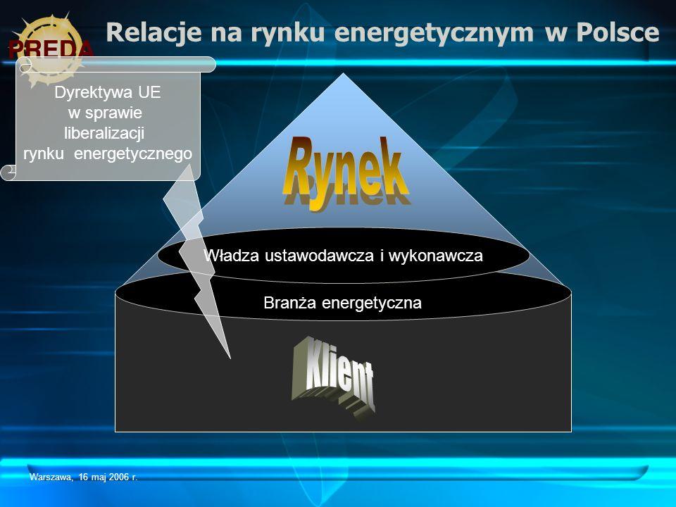Relacje na rynku energetycznym w Polsce