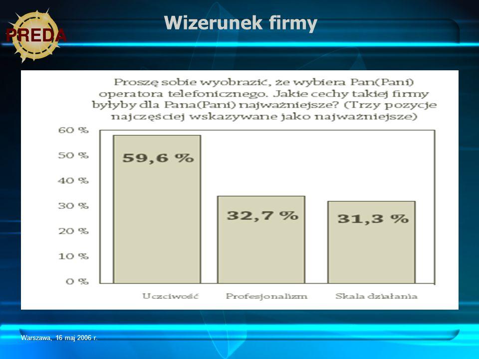 Wizerunek firmy Warszawa, 16 maj 2006 r.