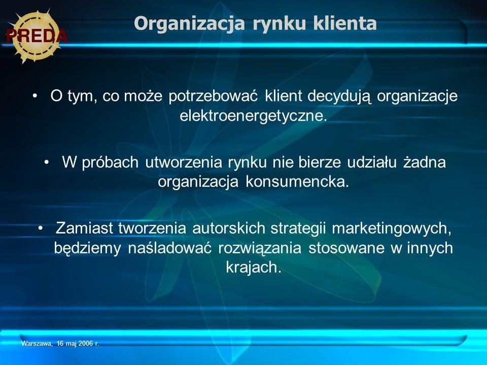 Organizacja rynku klienta