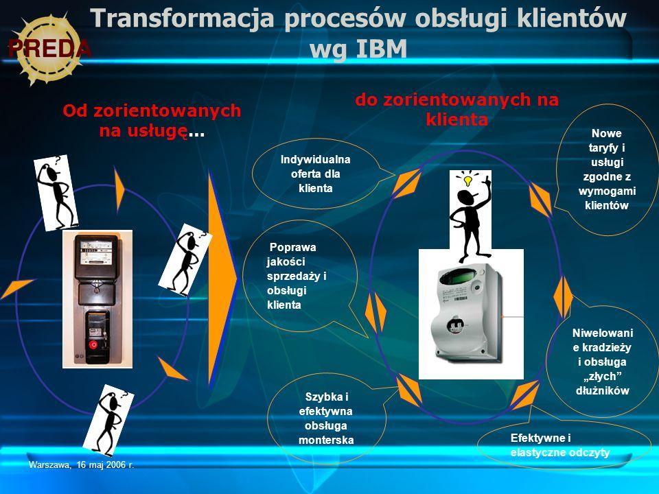 Transformacja procesów obsługi klientów wg IBM