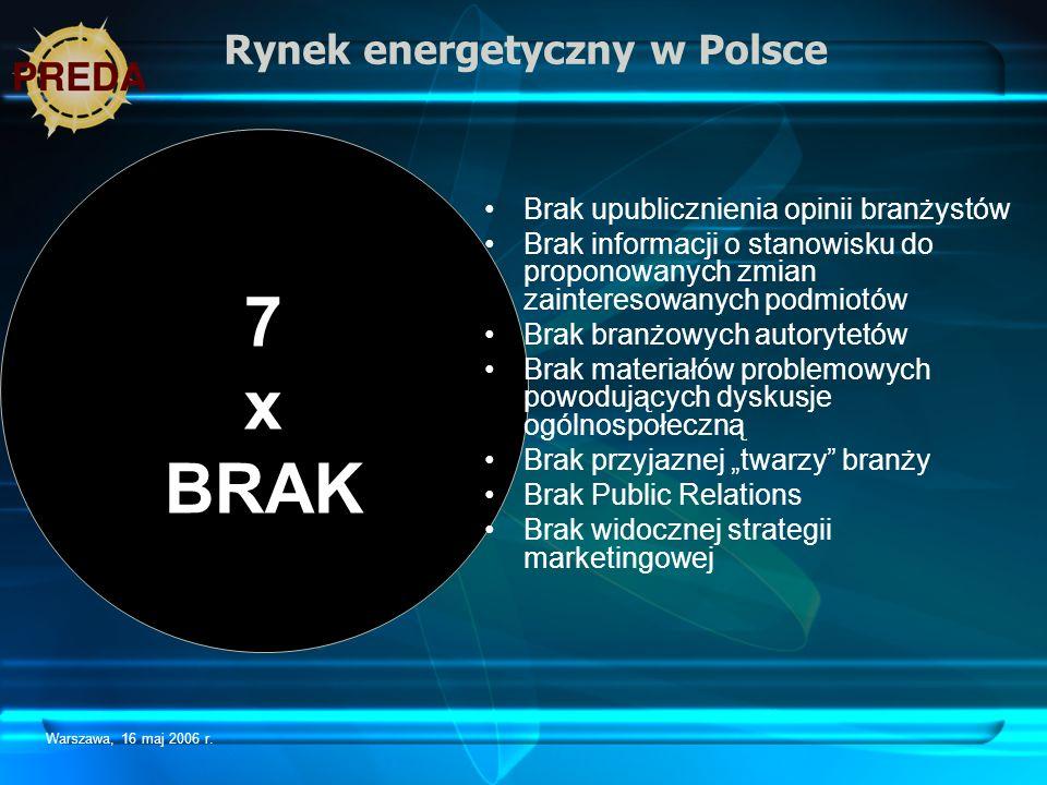 Rynek energetyczny w Polsce