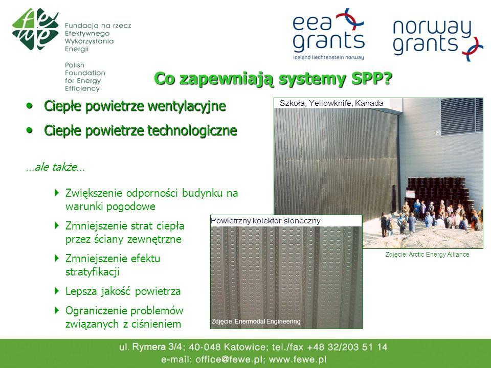 Co zapewniają systemy SPP