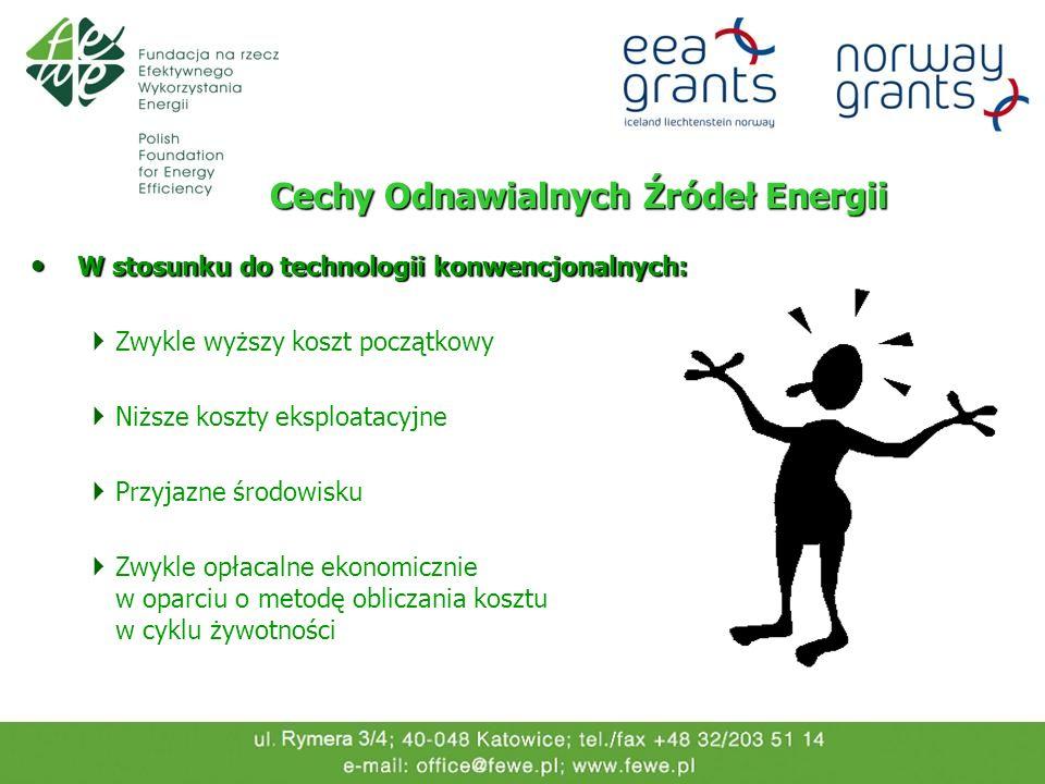 Cechy Odnawialnych Źródeł Energii