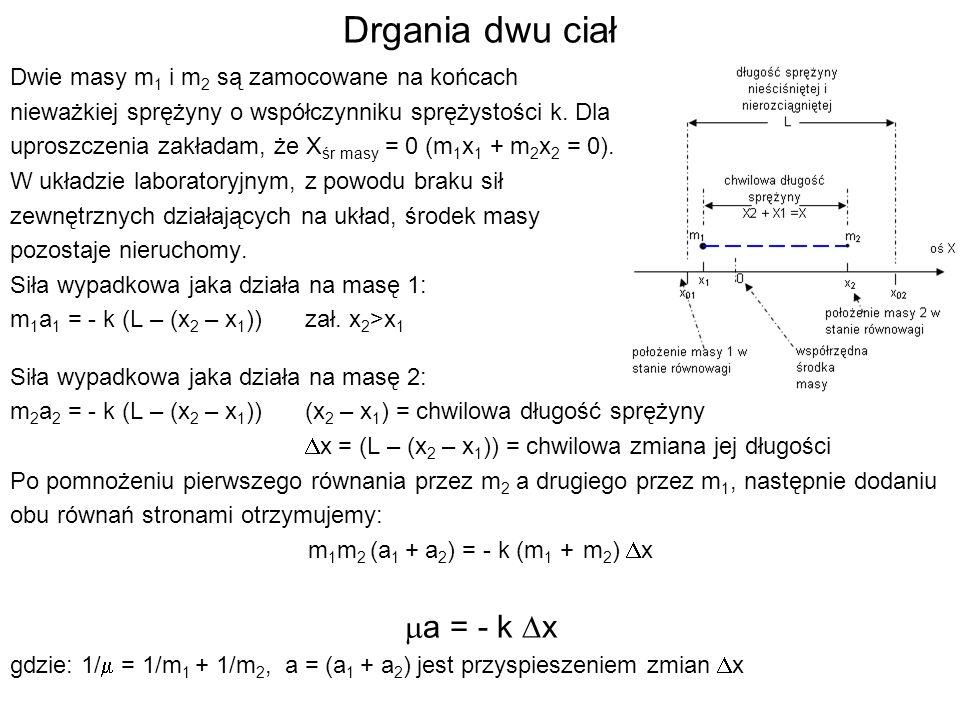 Drgania dwu ciał ma = - k Dx