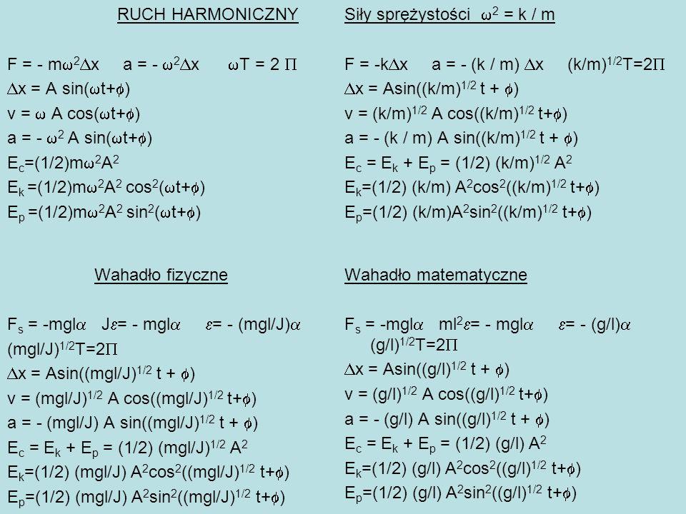 RUCH HARMONICZNY F = - mw2Dx a = - w2Dx wT = 2 P Dx = A sin(wt+f) v = w A cos(wt+f) a = - w2 A sin(wt+f) Ec=(1/2)mw2A2 Ek =(1/2)mw2A2 cos2(wt+f) Ep =(1/2)mw2A2 sin2(wt+f)