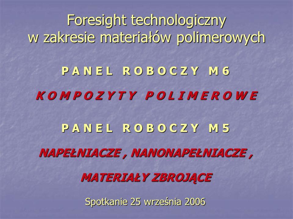 Foresight technologiczny w zakresie materiałów polimerowych