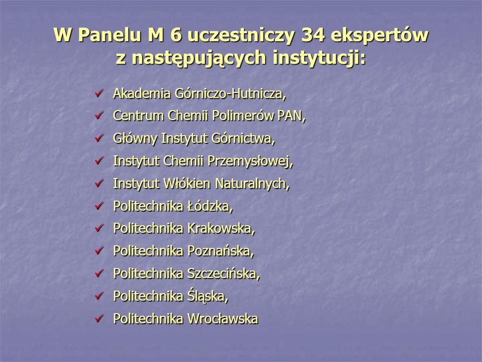 W Panelu M 6 uczestniczy 34 ekspertów z następujących instytucji: