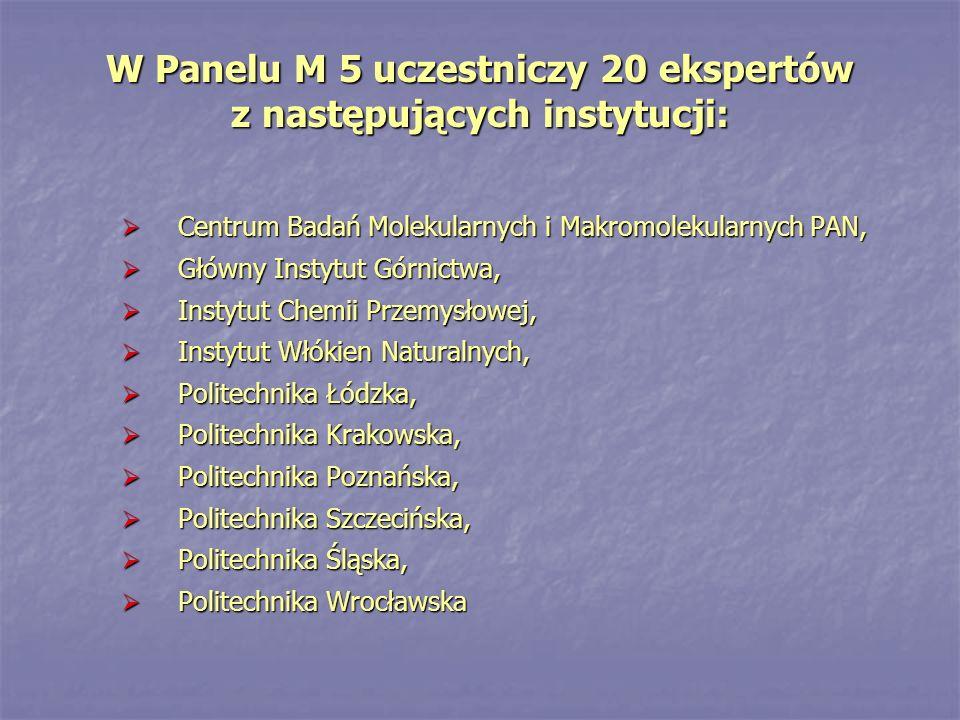 W Panelu M 5 uczestniczy 20 ekspertów z następujących instytucji: