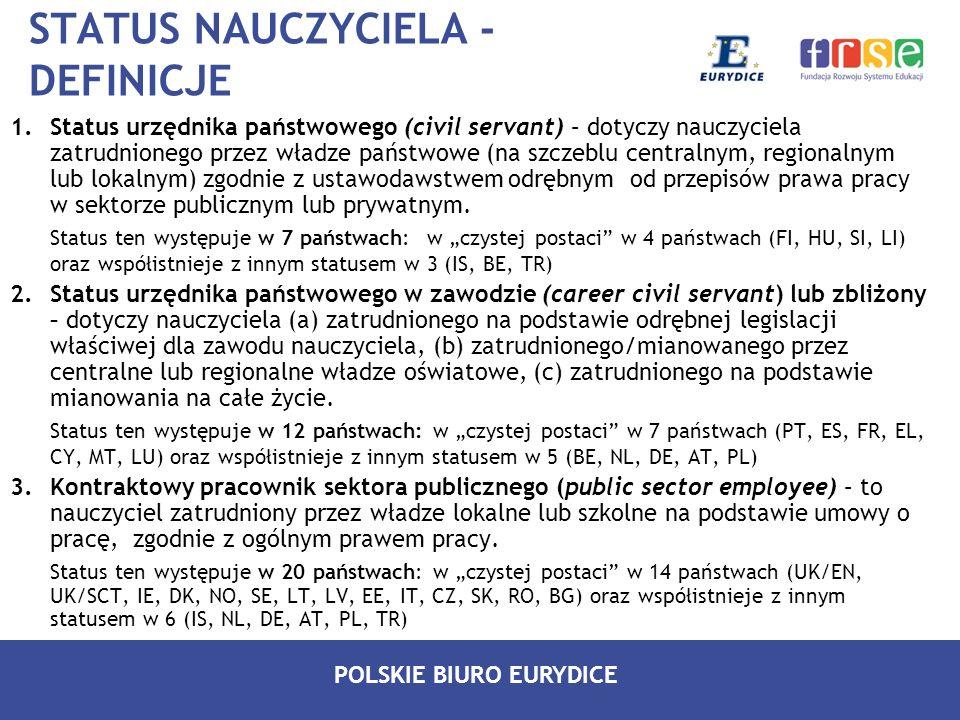 STATUS NAUCZYCIELA - DEFINICJE