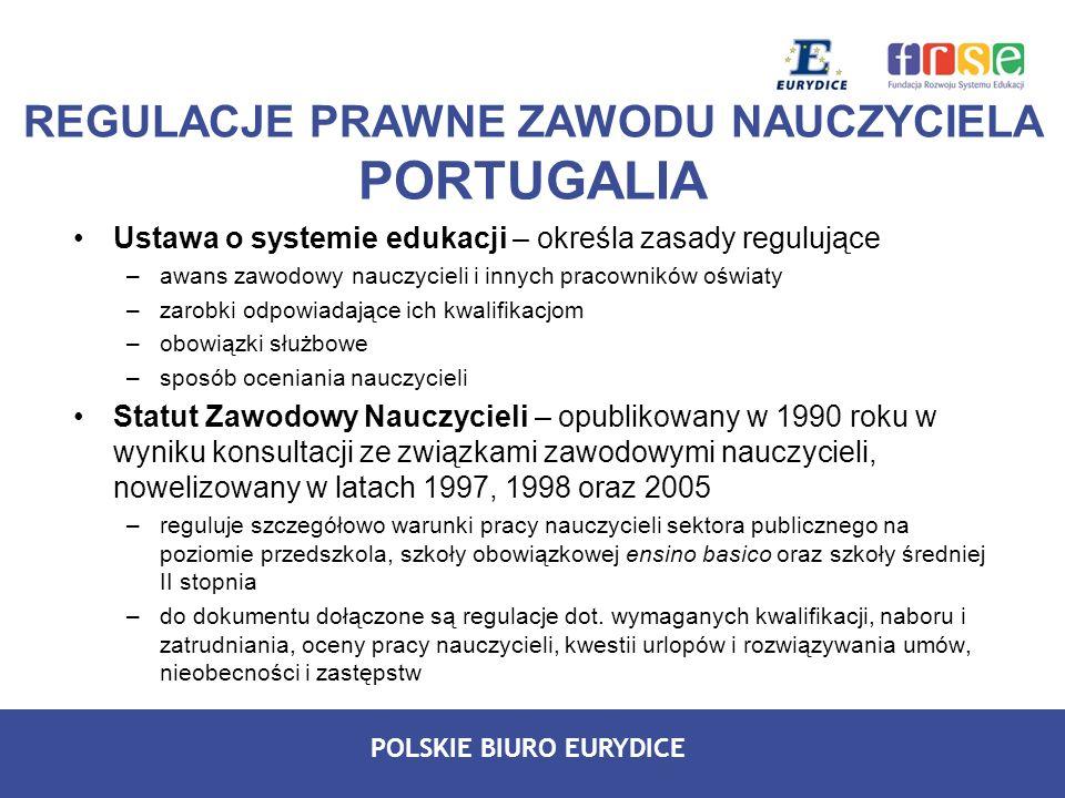 REGULACJE PRAWNE ZAWODU NAUCZYCIELA PORTUGALIA