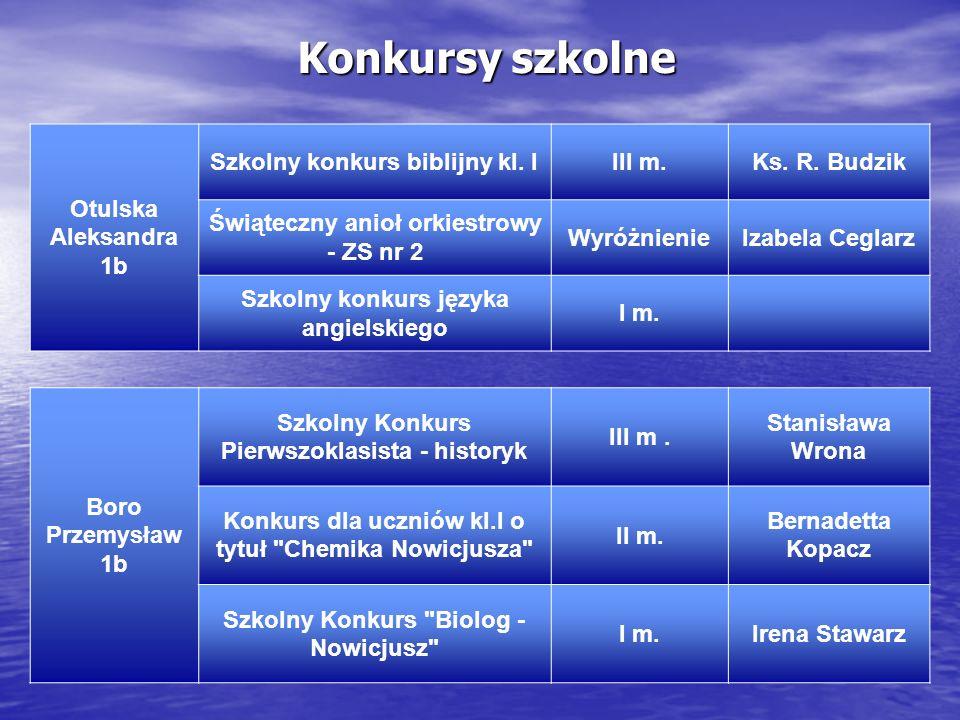 Konkursy szkolne Otulska Aleksandra 1b Szkolny konkurs biblijny kl. I