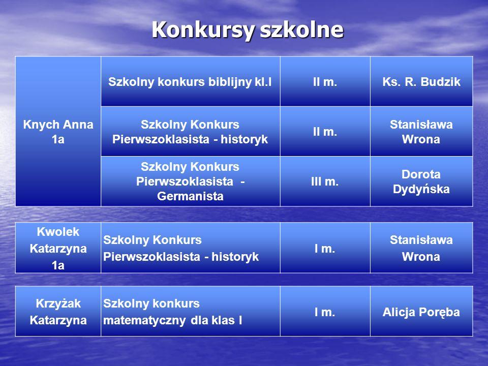 Konkursy szkolne Knych Anna 1a Szkolny konkurs biblijny kl.I II m.