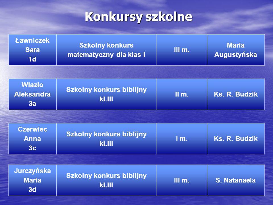 Konkursy szkolne Ławniczek Sara 1d
