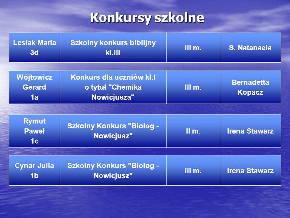 Konkursy szkolne Lesiak Maria 3d Szkolny konkurs biblijny kl.III