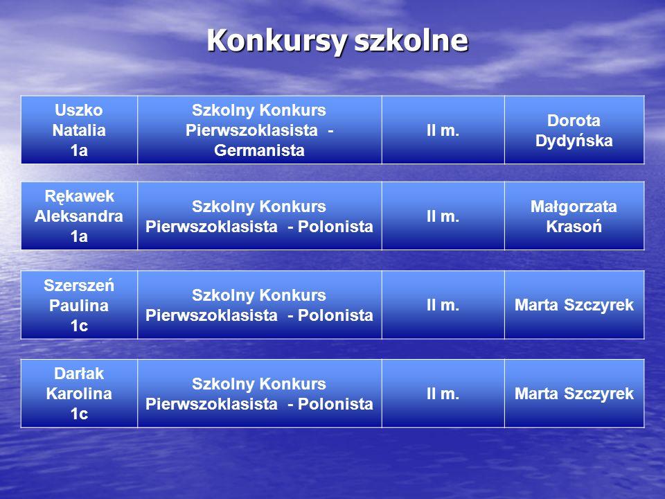 Konkursy szkolne Uszko Natalia 1a