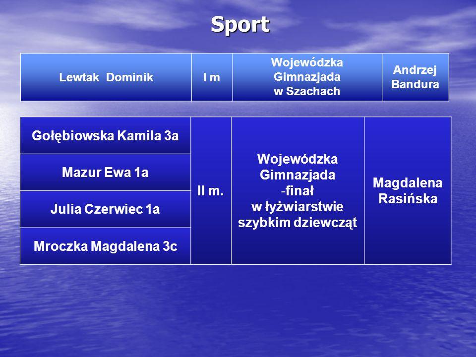 Sport Gołębiowska Kamila 3a II m. Wojewódzka Gimnazjada