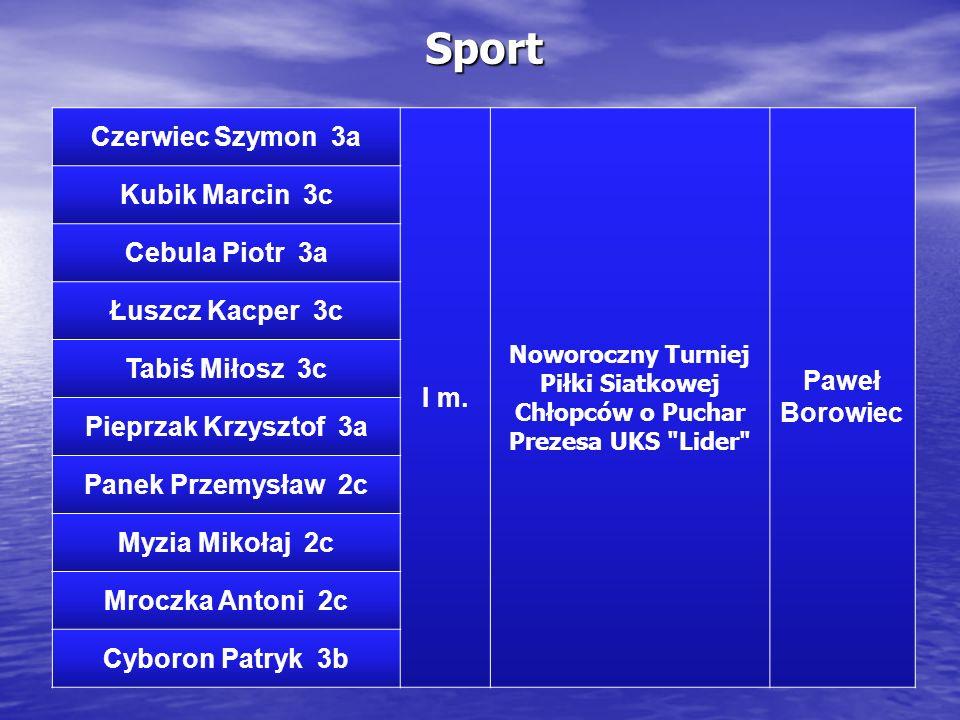 Sport Czerwiec Szymon 3a I m. Paweł Borowiec Kubik Marcin 3c
