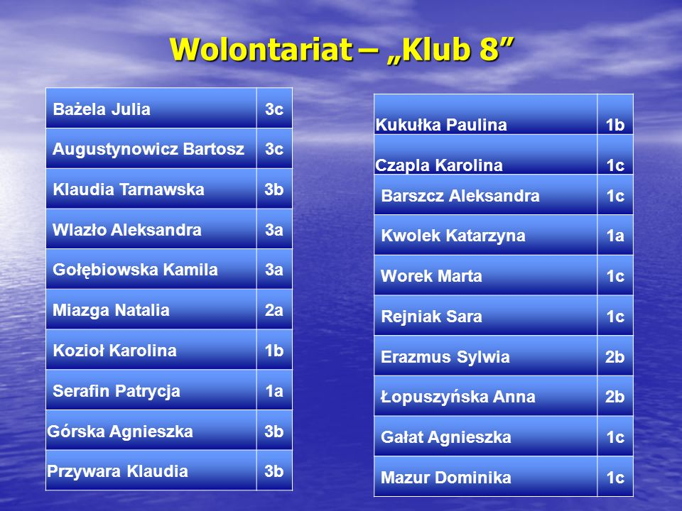 """Wolontariat – """"Klub 8 Bażela Julia 3c Augustynowicz Bartosz"""