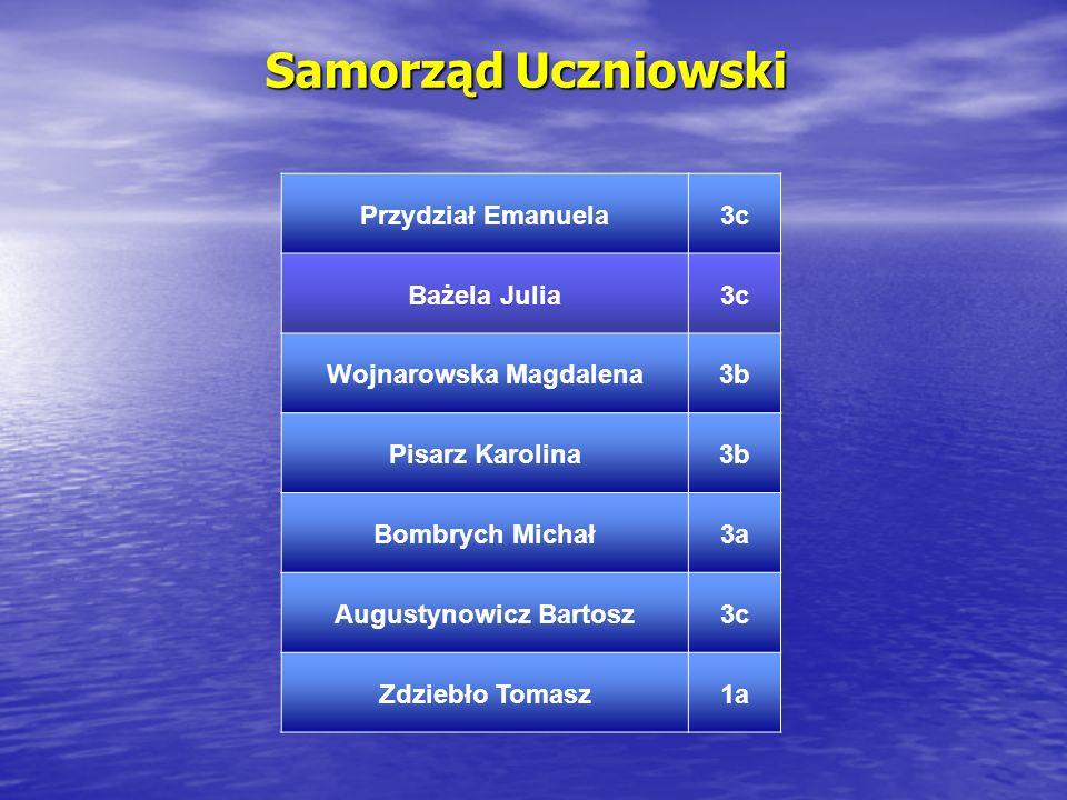 Wojnarowska Magdalena Augustynowicz Bartosz