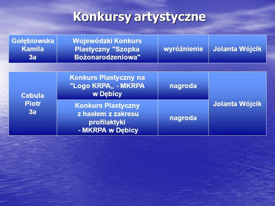 Konkursy artystyczne Gołębiowska Kamila 3a