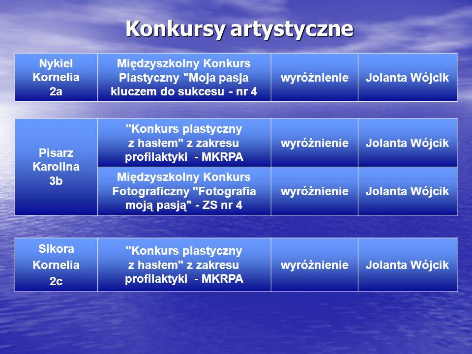Konkursy artystyczne Nykiel Kornelia 2a